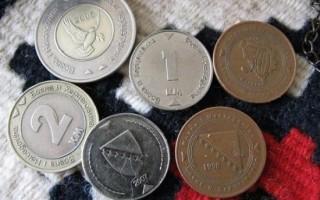 Босния и Герцеговина — валюта и цены